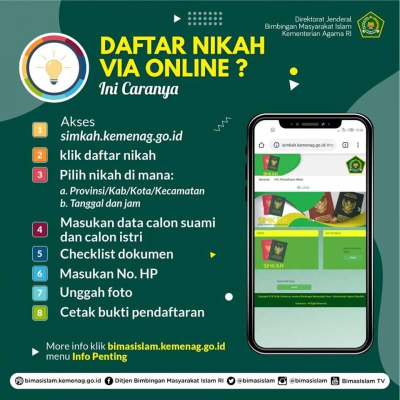 Tata Cara Pendaftaran Nikah Online Kab Tana Tidung